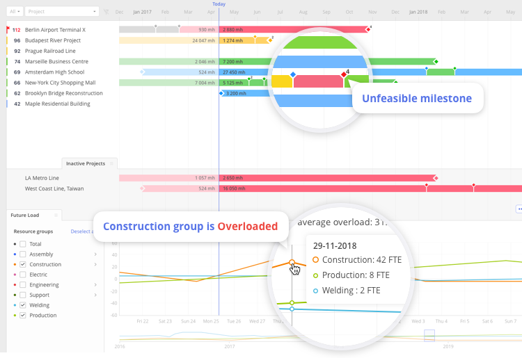 get-optimal-workloads-by-managing-multiple-projects-at-once-epicflow-multi-project-tool-pm-solution