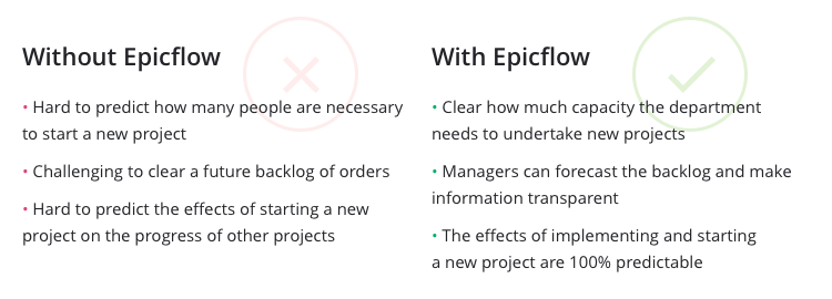 benefits-of-epicflow-project-management-solution