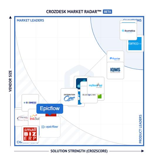 resource-planning-software-epicflow