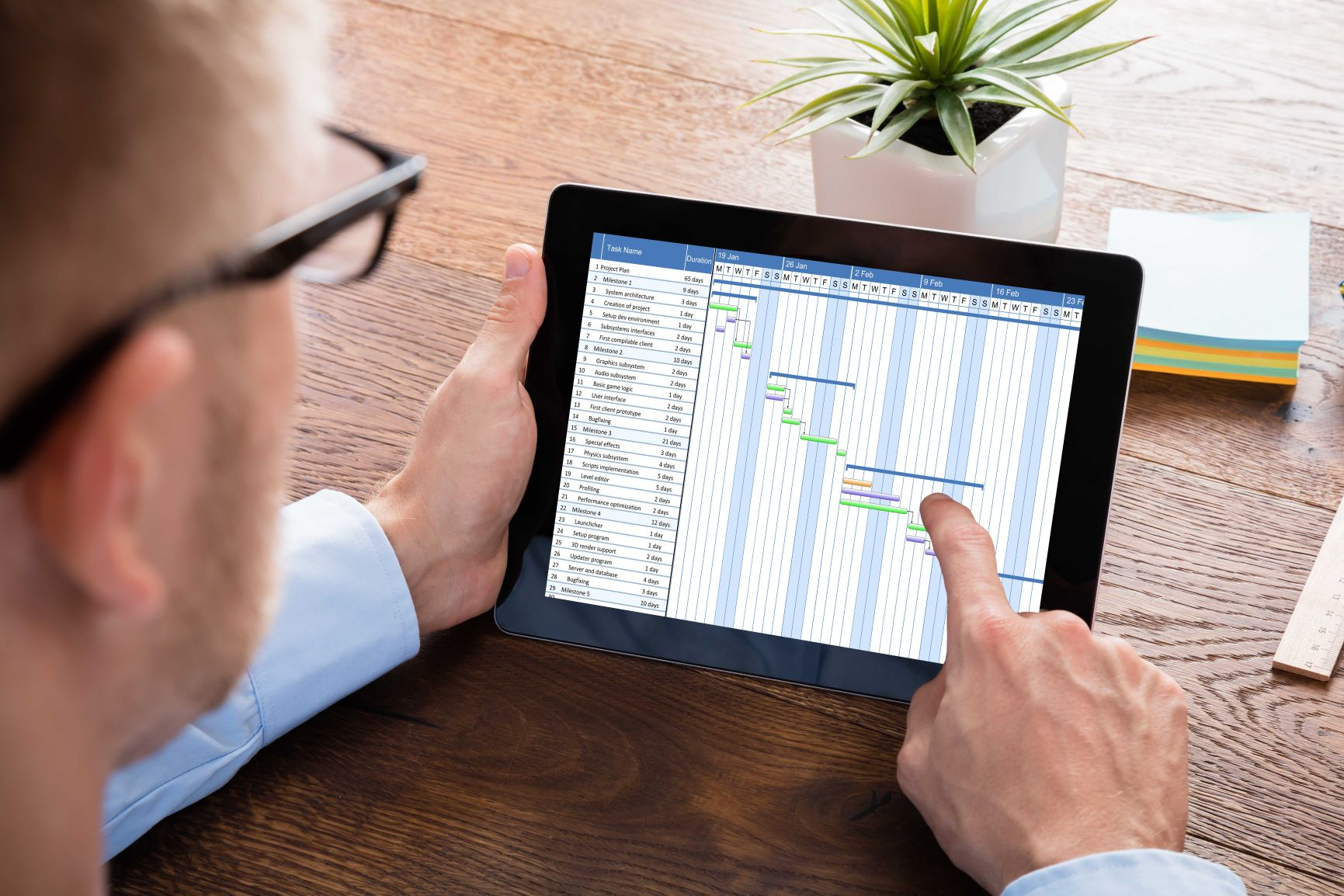 8 Gantt Chart Tools to Test in 2019
