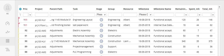 Tasks-List